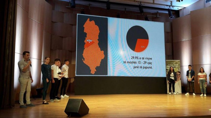 World Vision: Youth Unemployment Rate Up to 30%