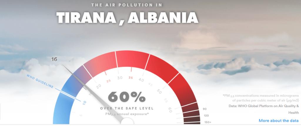 tirana air pollution