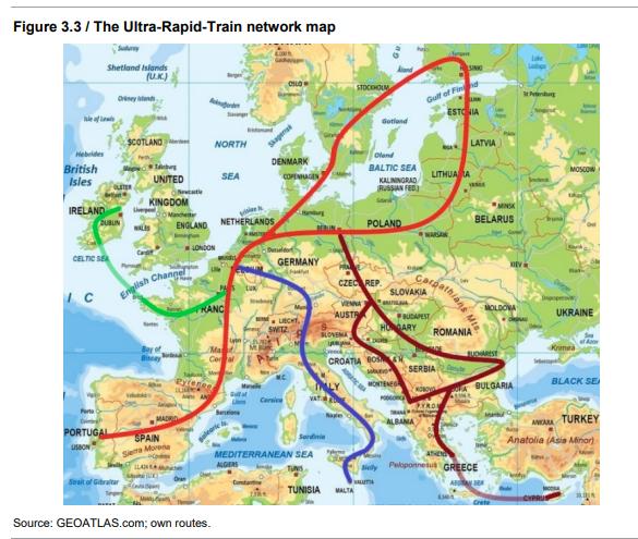Ultra Rapid Train Map